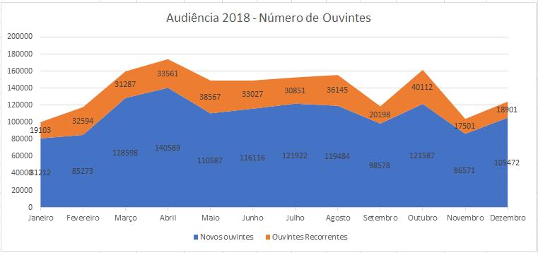 audiencia-mistica-fm-2018-1